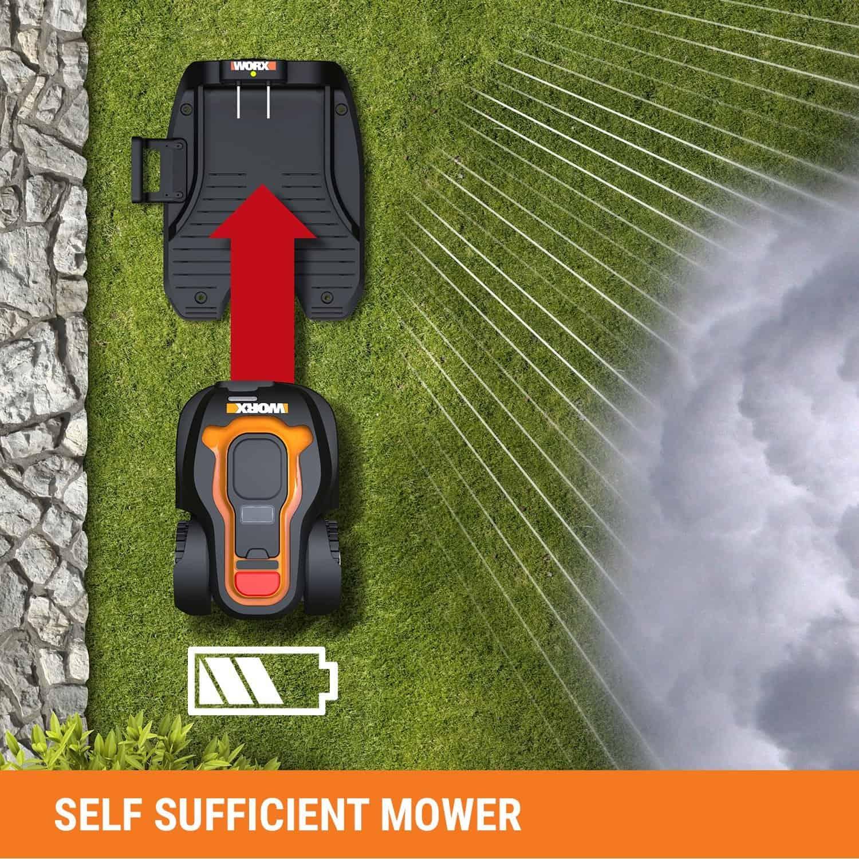 Worx WG794 Rain Sensor